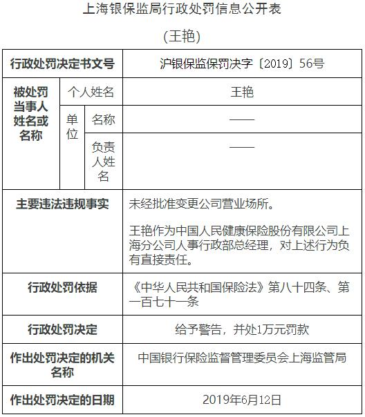 中国人保健康上海因未经批准变更营业场所遭罚