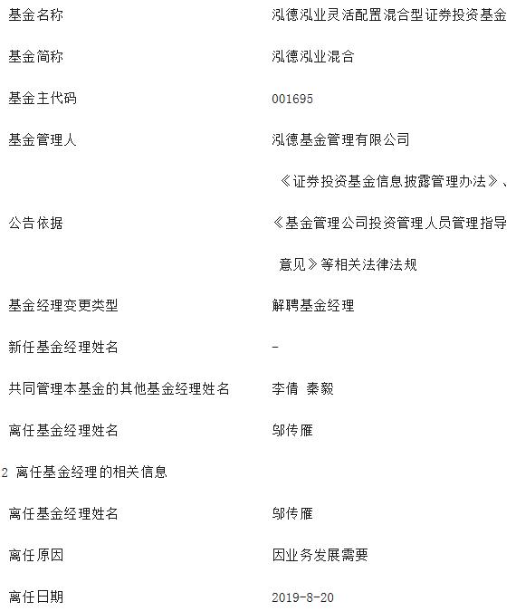 """泓德基金邬传雁离任两基金经理职务 仍然""""一拖四"""""""