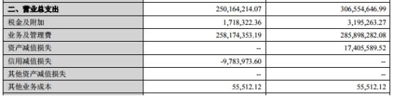 《极速快三网上投注》_华林证券上市首份半年报营收下滑 IPO保荐过会吃零蛋