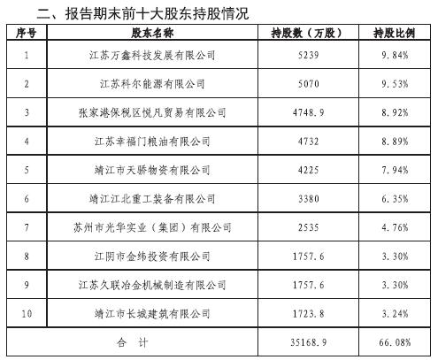 江苏长江商业银行违法遭罚 贷款管理违