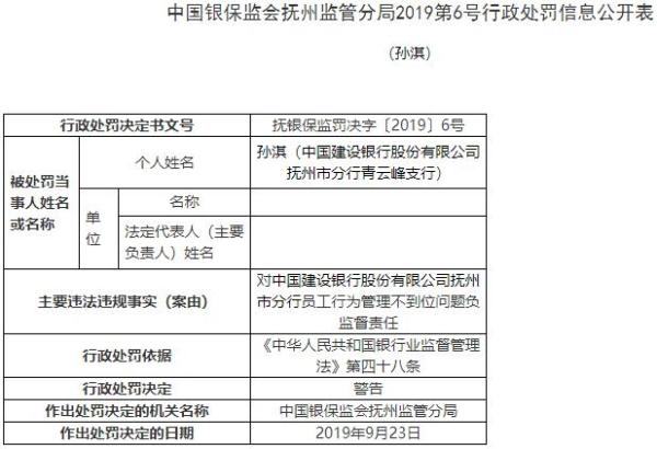 建設銀行撫州違法罰單增至7張 員工行為管理不到位-鄭州網站建設