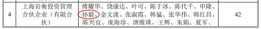 趣头条网赚浙富控股145亿收购股价阴跌 孙毅资本倒手两年赚36亿