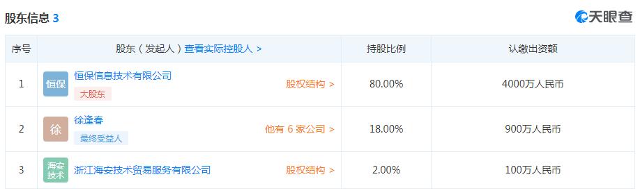 海安发展保险杭州两宗违法遭罚62万 编制假报告报表