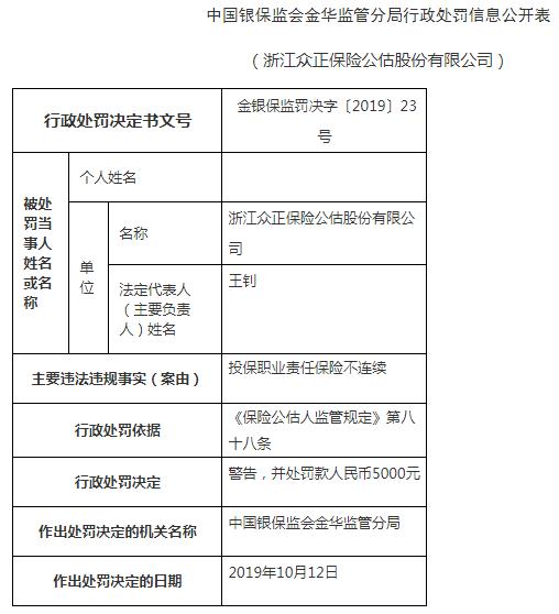 浙江眾正保險公估違規遭警告 職業責任保險不連續