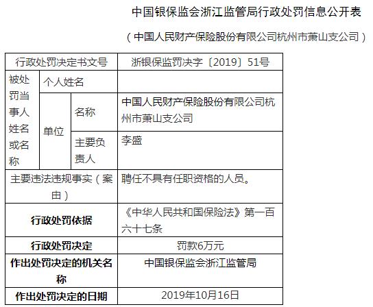 中國人保財險杭州一支公司違法遭罰 聘無任職資格人員