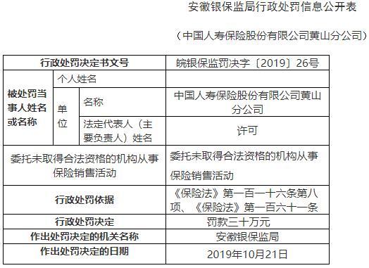 中国人寿黄山分公司违法领4罚单 委托无证中介卖保险