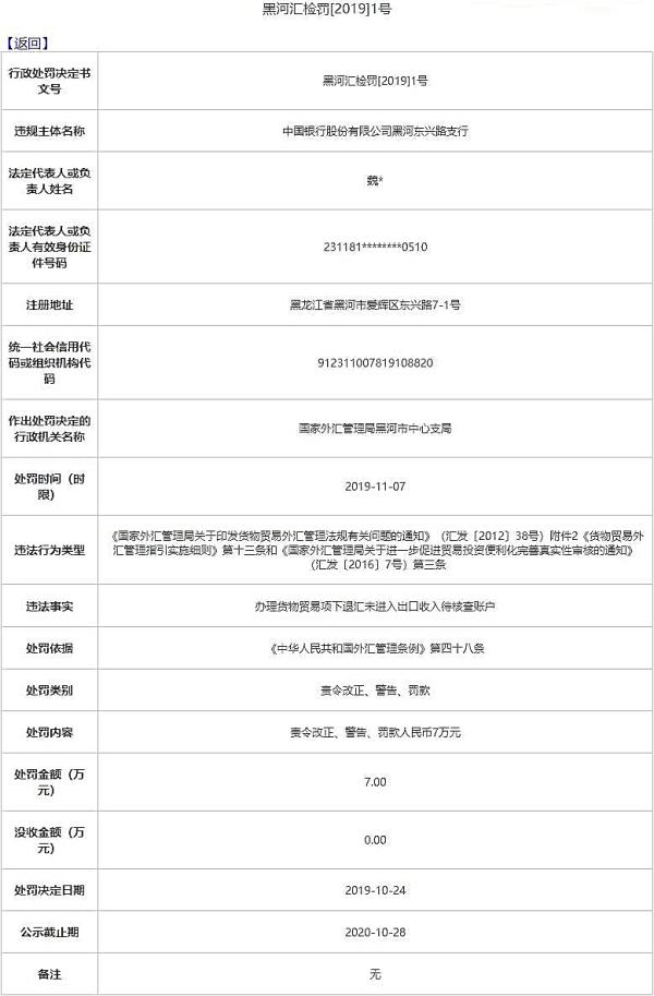 中国银行黑河一支行违法遭罚 办货物贸易项下退汇违规