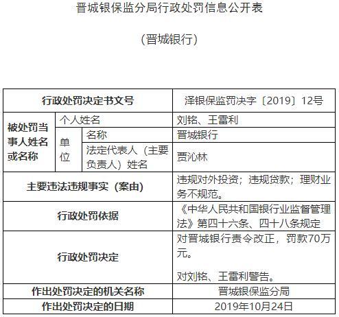 晋城银行三宗违法领70万元罚单 副行长王雷利等2人遭警告