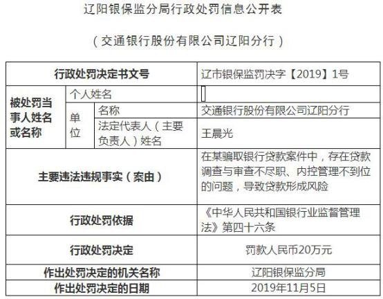 交通银行辽阳违法收4张罚单 在某骗贷案中存在内控不到位行为