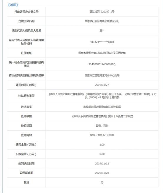 中原银行漯河违法遭罚1万元 未按规定报送银行结售汇数据