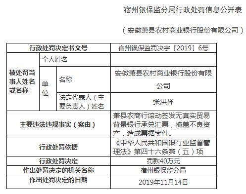 萧县农商行违法四高管领罚单 掩盖不良资产致票据案件