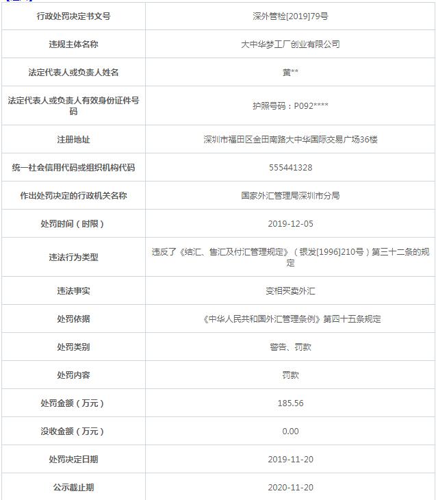 大中华国际集团及子公司违法遭罚753万 变相买卖外汇