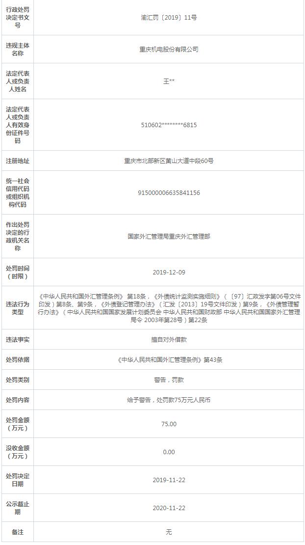 重庆机电违法遭外汇局罚款75万 擅自对外借款