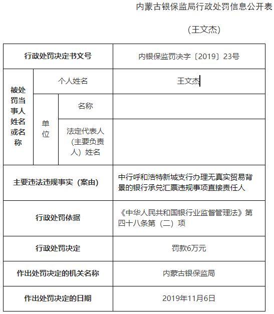 中国银行内蒙古3分支违法领8张罚单 分行行长副行长遭罚
