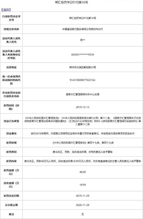 建设银行郴州分行违法领罚单 违规办经常项目资金收付