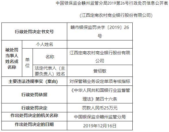 江西定南农商行违法领罚单 对保管箱业务设单项考核指标