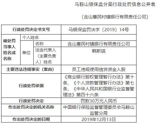 含山惠民村镇银行违法领罚单 员工违规使用信贷资金入股