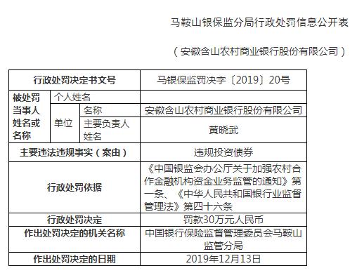 安徽含山农商行违法投资债券 现任行长黄晓武被警告