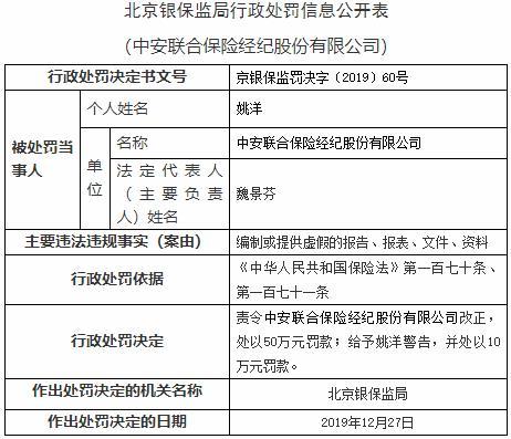 中安联合保险经纪违法遭罚 副总经理姚洋遭警告