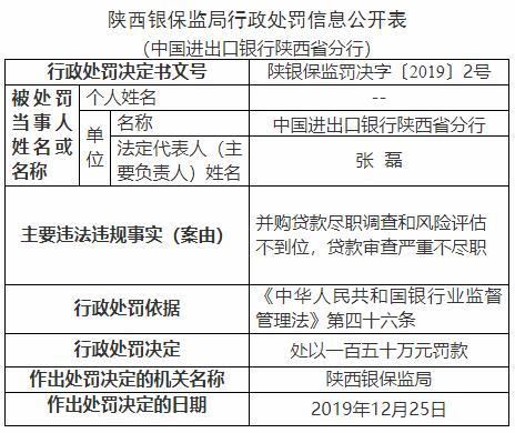 进出口银行陕西省分行八宗违法遭罚690万 收13张罚单
