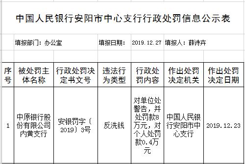 中原银行内黄支行违反反洗钱法 遭央行处罚