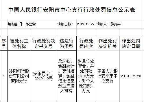 洛阳银行安阳4宗违法遭罚 信用信息数据库接入机构