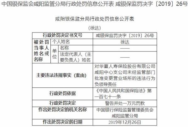 華夏人壽咸陽支公司負責人遭警告 未經批準變更場所