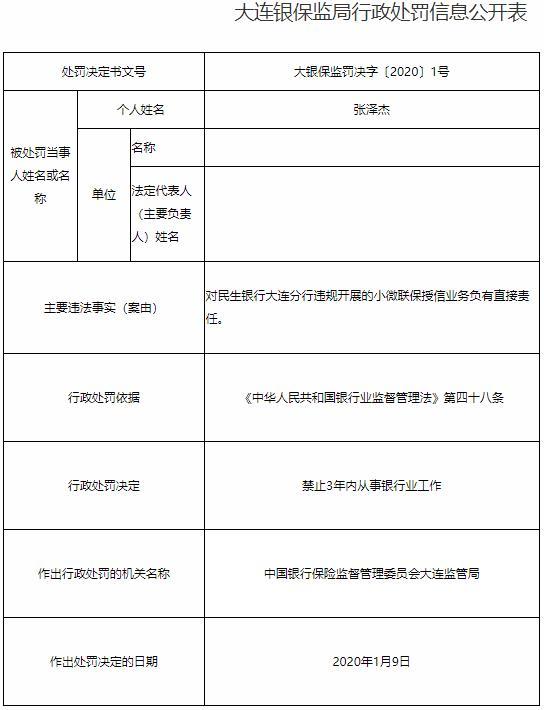民生银行大连违法开展小微联保授信 责任人遭禁业3年