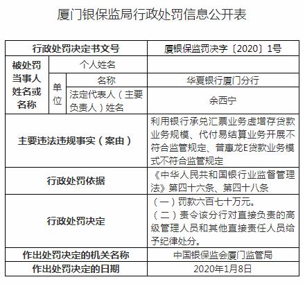 华夏银行厦门分行3宗违法遭罚670万 虚增存贷款规模