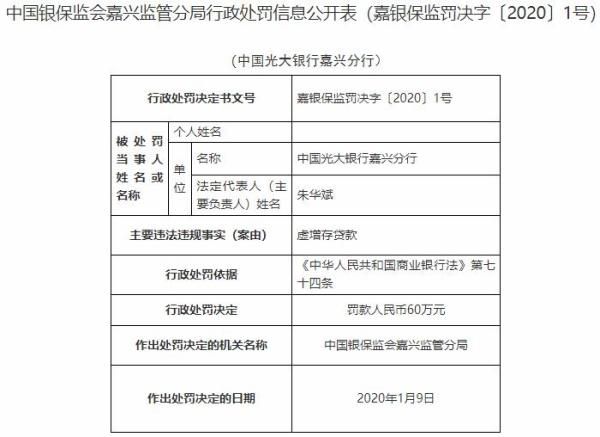 光大银行嘉兴分行违法遭罚60万元 存在虚增存贷款行为