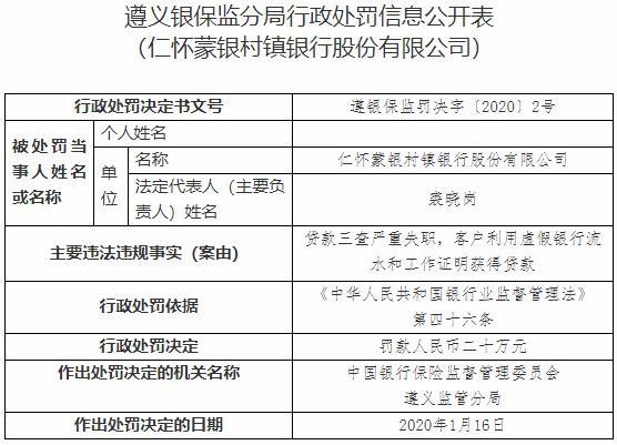 内蒙古银行旗下银村镇银行违法遭罚 客户造假获贷款