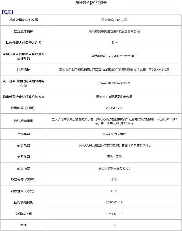 兴森科技违法遭罚 违反外汇登记管理相关规定