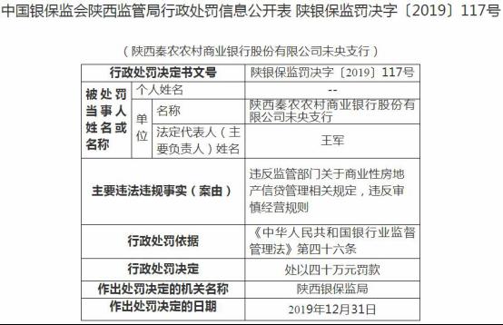 秦农银行2家支行违法遭罚72万 违反审慎经营规则