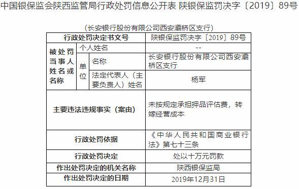 长安银行7分支违法遭罚108万 6分支违规转嫁经营成本