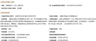 招商局地产太仓违法无证建设遭罚6330元 系招商蛇口子公司