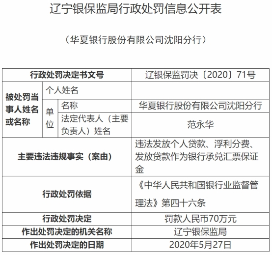 华夏银行沈阳分行3宗违法遭罚70万 违规发放个人贷款