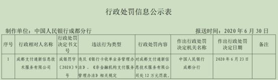 成都支付通违法遭央行处罚 违反银行卡收单业务规定
