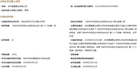 徐州晟通置业公司扬尘污染遭处罚 为保利