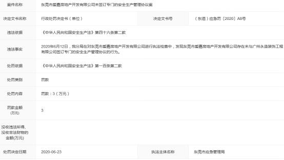 东莞爱嘉地产公司安全违法遭处罚 为时代地产子公司写作吧
