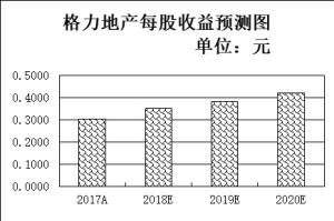 横琴国际休闲旅游岛建设方案出炉 机构推荐丽珠集团等4只概念股