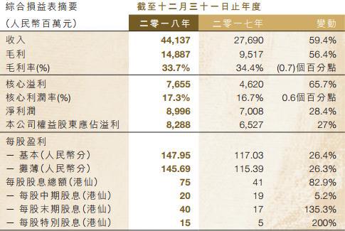 http://www.weixinrensheng.com/caijingmi/246064.html