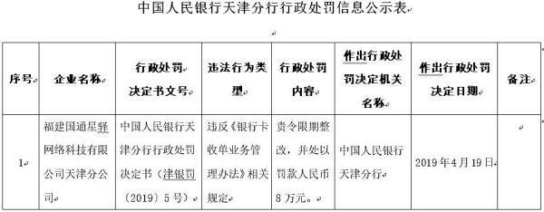 新大陆子公司违法遭罚 违反银行卡收单业务管理办法