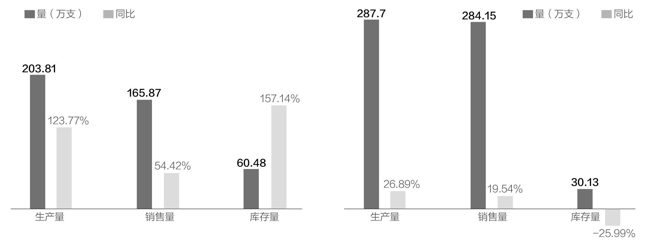 """益佰制藥10年并購路:貴州藥企""""一哥""""讓位 多個腫瘤醫療布局無疾而終"""