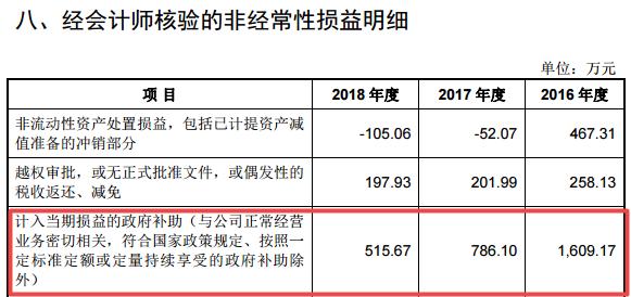 祖名股份IPO:招股书年报数据
