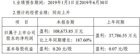 长江证券评级连降三级股价大跌 资本大鳄刘益谦呼痛