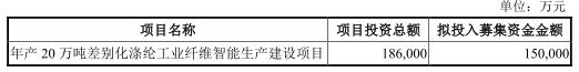 金浦钛业56亿大手笔收购遭否 持续盈利能力存在不确定性