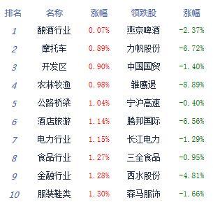 收评:两市9月开门红沪指涨1.31% 军工股强势