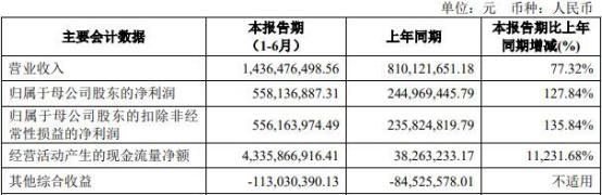 华安证券资管11亿本金