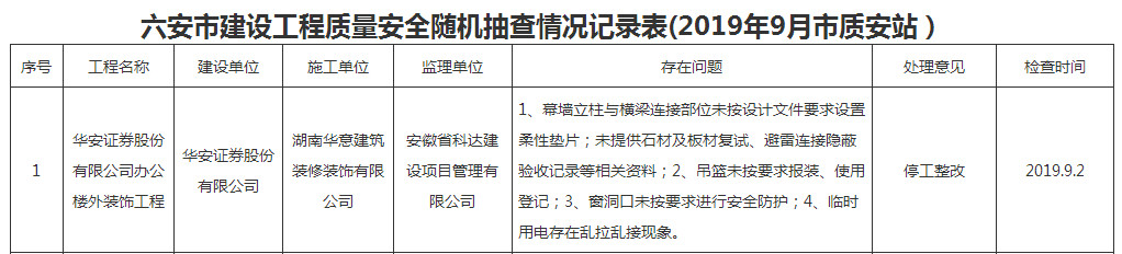 http://www.ahxinwen.com.cn/anhuilvyou/80675.html