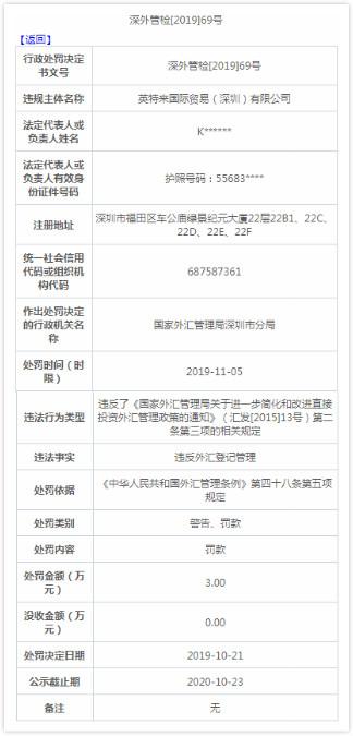 美国家得宝旗下公司深圳违法遭罚 违反外汇登记管理